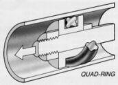 Quad Ring seals minimize spiral twist (5K)